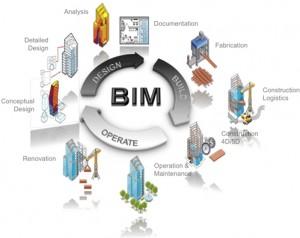 bim-diagram