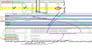 آموزش روش Lookuptable در نرم افزار Revit MEP